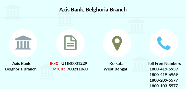 Axis-bank Belghoria branch