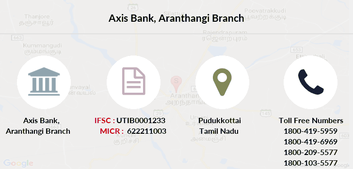 Axis-bank Aranthangi branch