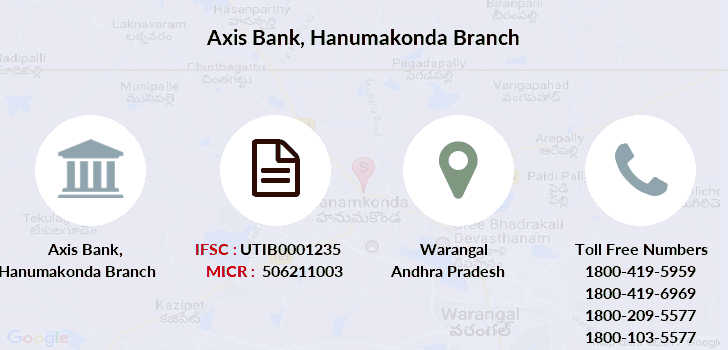 Axis-bank Hanumakonda branch