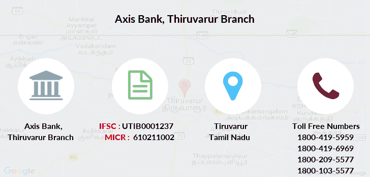 Axis-bank Thiruvarur branch