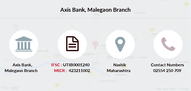 Axis-bank Malegaon branch