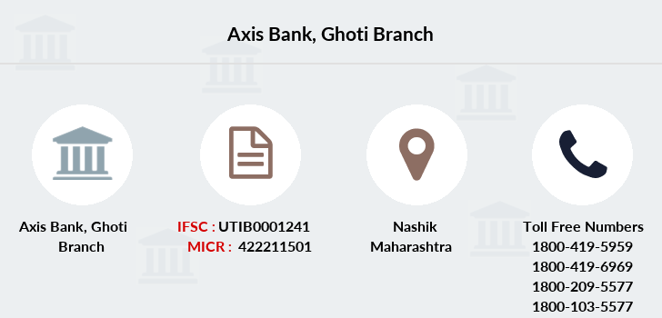 Axis-bank Ghoti branch