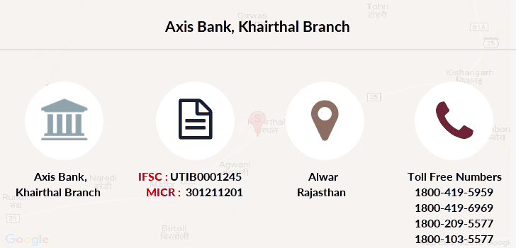 Axis-bank Khairthal branch