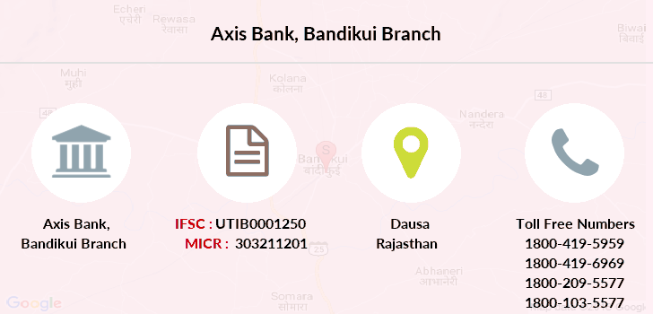 Axis-bank Bandikui branch