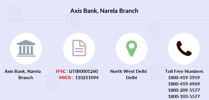 Axis-bank Narela branch