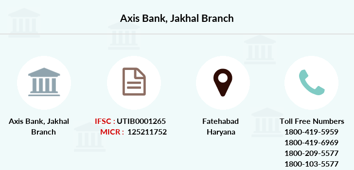 Axis-bank Jakhal branch