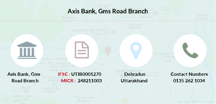Axis-bank Gms-road branch