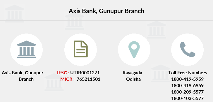 Axis-bank Gunupur branch