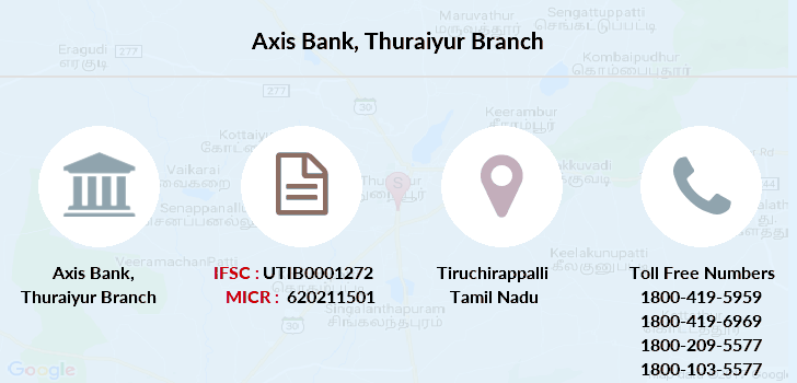 Axis-bank Thuraiyur branch