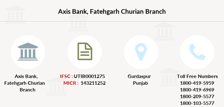 Axis-bank Fatehgarh-churian branch