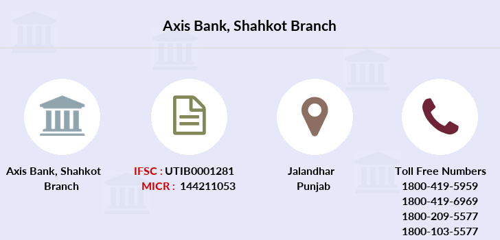Axis-bank Shahkot branch