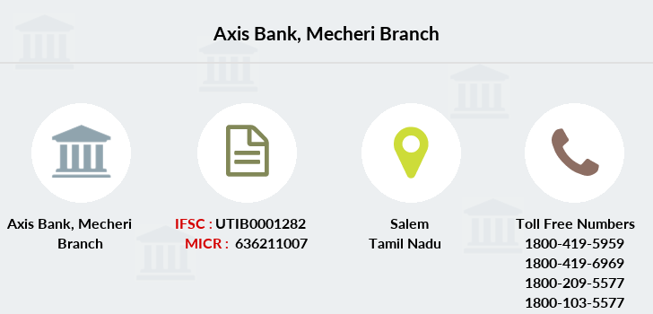 Axis-bank Mecheri branch