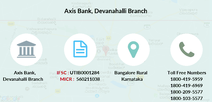 Axis-bank Devanahalli branch