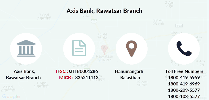 Axis-bank Rawatsar branch