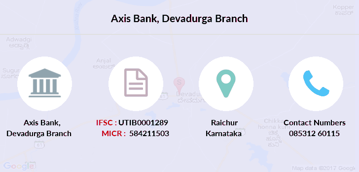 Axis-bank Devadurga branch