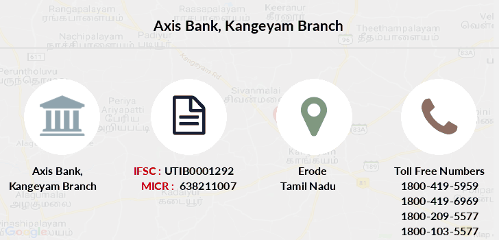Axis-bank Kangeyam branch