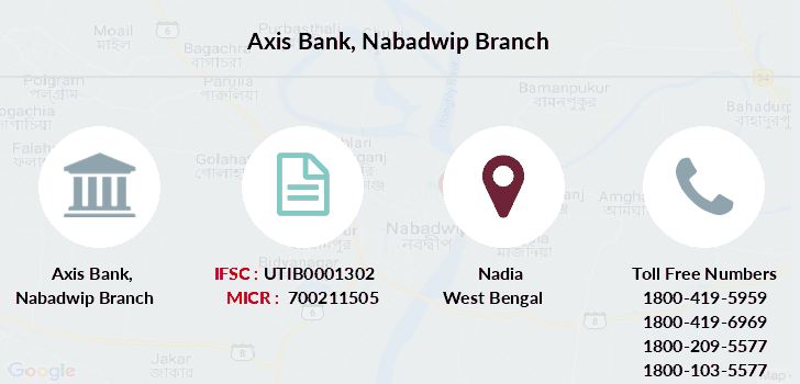 Axis-bank Nabadwip branch