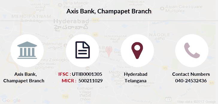 Axis-bank Champapet branch