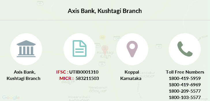 Axis-bank Kushtagi branch