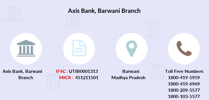 Axis-bank Barwani branch