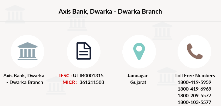 Axis-bank Dwarka-dwarka branch