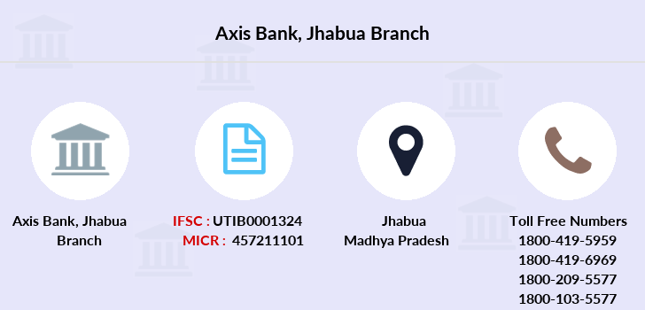 Axis-bank Jhabua branch