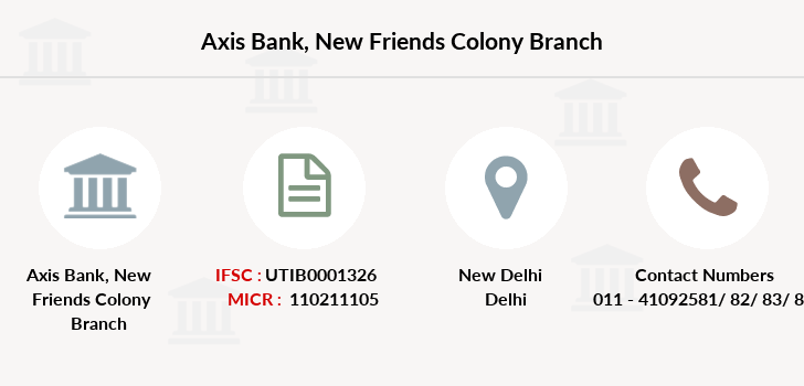 Axis-bank New-friends-colony branch