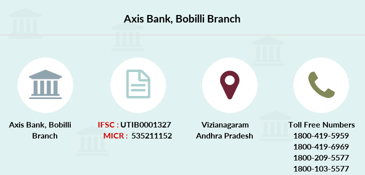 Axis-bank Bobilli branch