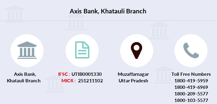 Axis-bank Khatauli branch