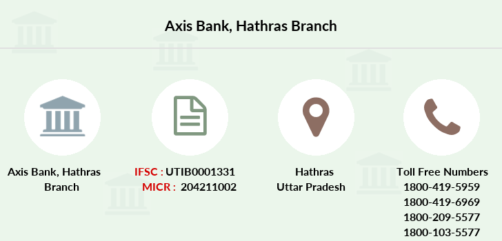 Axis-bank Hathras branch
