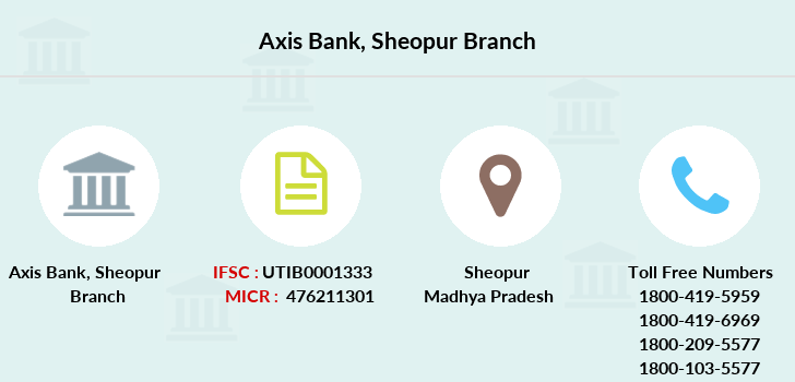 Axis-bank Sheopur branch