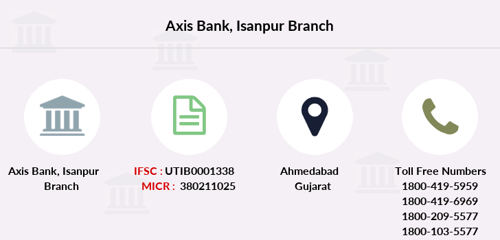 Axis-bank Isanpur branch