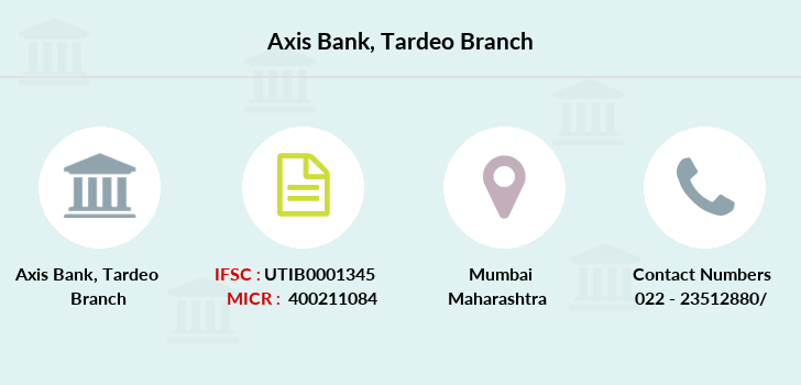 Axis-bank Tardeo branch