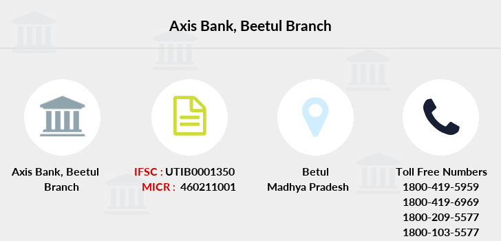 Axis-bank Beetul branch