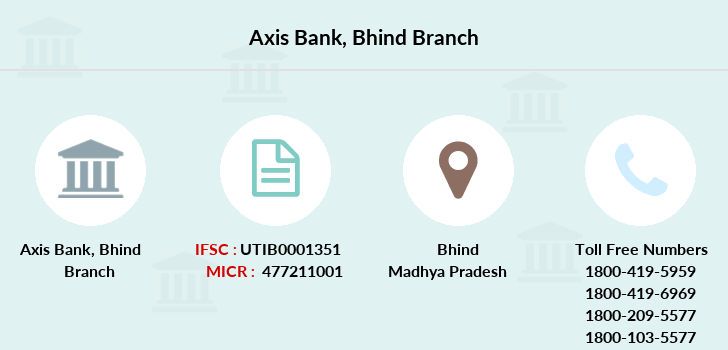 Axis-bank Bhind branch