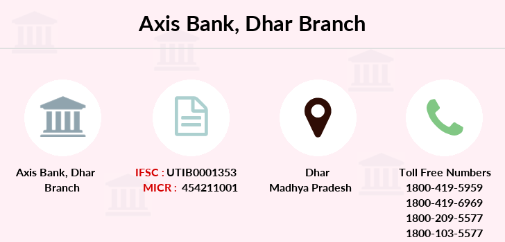 Axis-bank Dhar branch