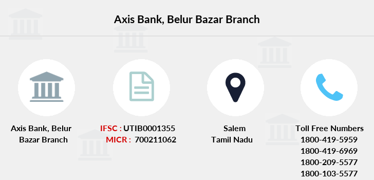 Axis-bank Belur-bazar branch
