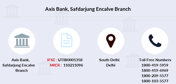 Axis-bank Safdarjung-encalve branch