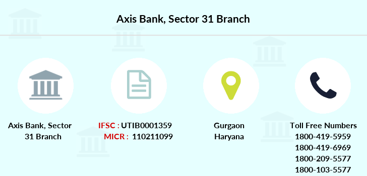 Axis-bank Sector-31 branch