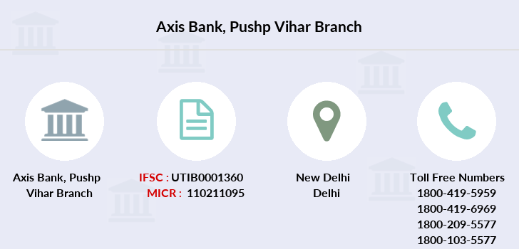 Axis-bank Pushp-vihar branch