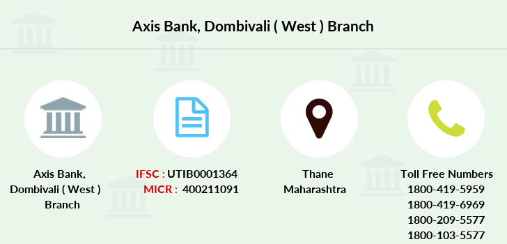 Axis-bank Dombivali-west branch