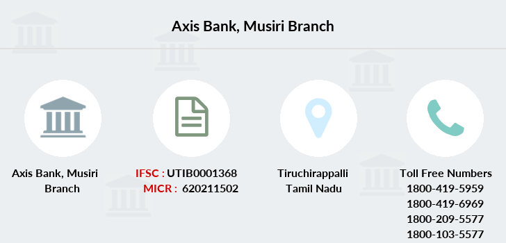 Axis-bank Musiri branch