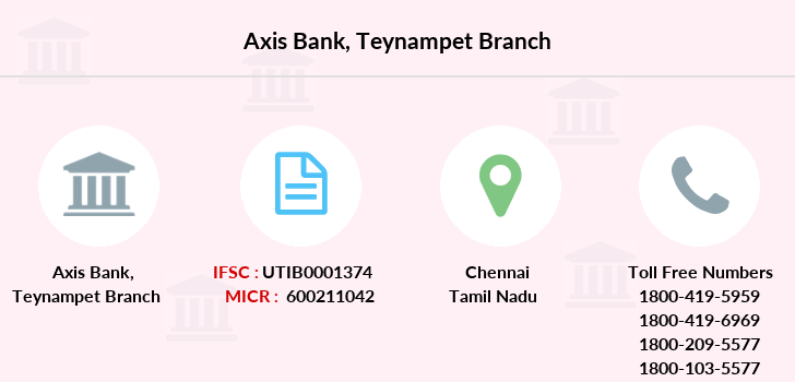 Axis-bank Teynampet branch