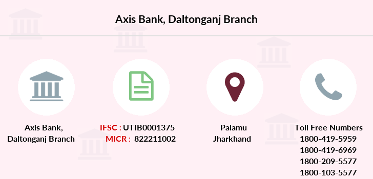 Axis-bank Daltonganj branch