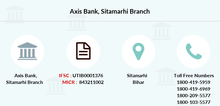 Axis-bank Sitamarhi branch