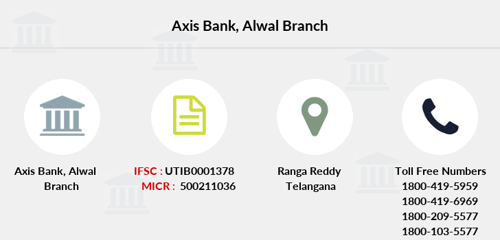 Axis-bank Alwal branch