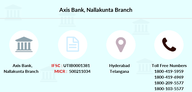 Axis-bank Nallakunta branch