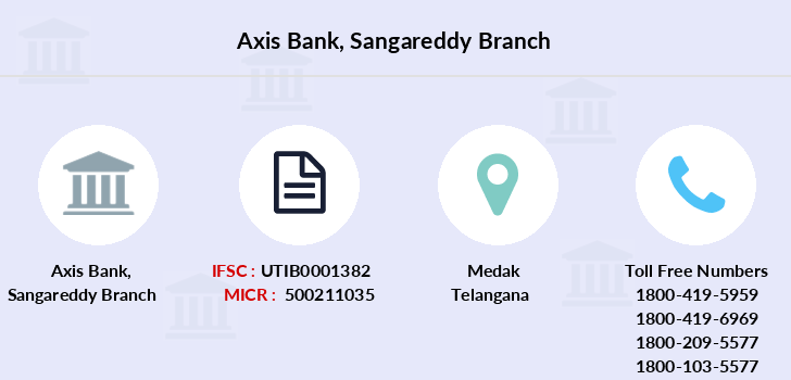 Axis-bank Sangareddy branch