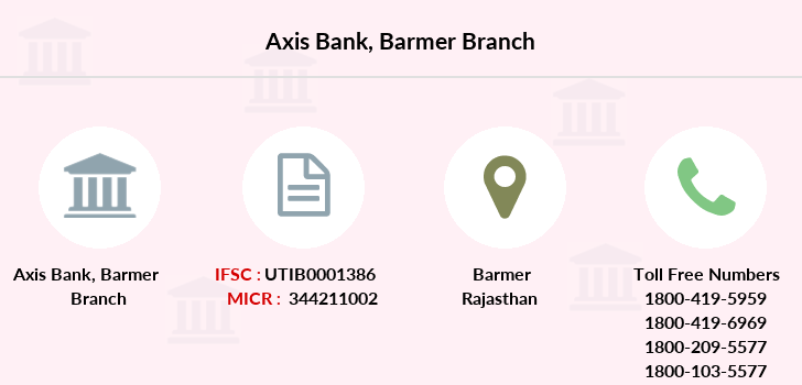 Axis-bank Barmer branch