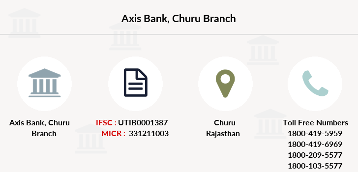 Axis-bank Churu branch